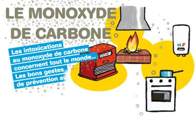 monoxyde_1918