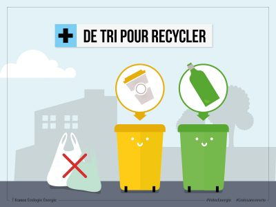 tepcv_vignette_fb_1200x900_recyclage